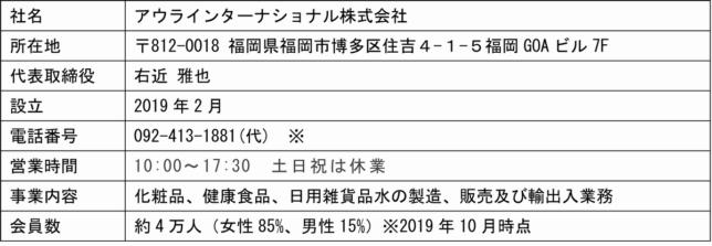 株式 アウラ 会社 インターナショナル