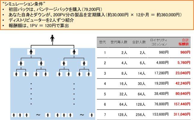 ジャパン ライフ バンテージ